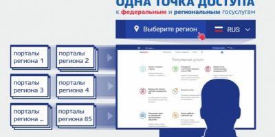 В России начал работу портал одного окна