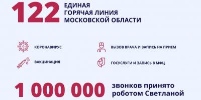 Миллион звонков приняла робот Светлана в Подмосковье